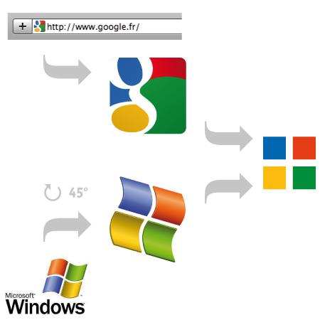 FAVICON-google-microsoft-windows