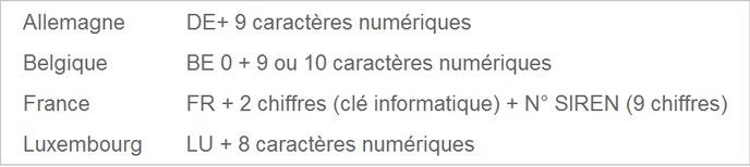 Difference Entre Numero De Siren Et Siret Et Autres Codes Et