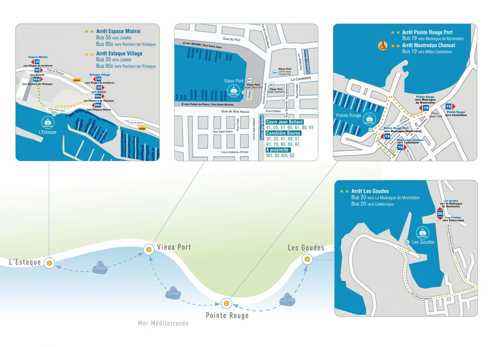 Navette-Maritime-RTM_2015-plan-3-navettes
