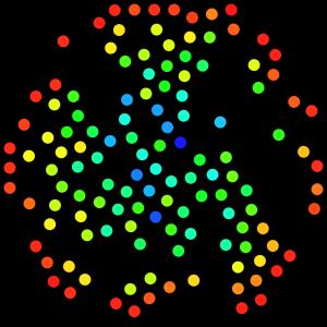 De notre degré d'interconnexion, et de la capacité d'influence sur un réseau social: une représentation graphique !!!
